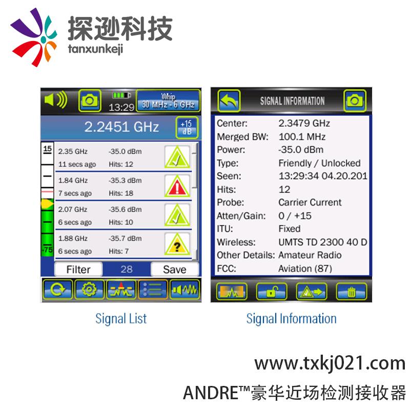 豪华近场检测接收器_ANDRE™