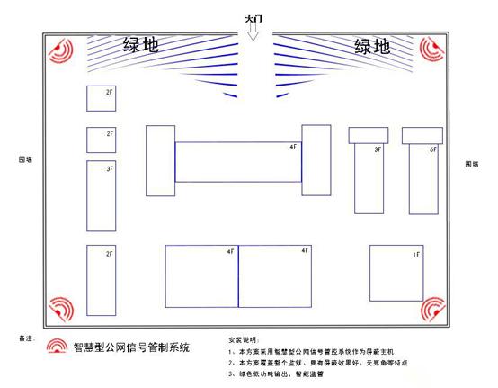 智慧型公网信号管制系统智慧型屏蔽器