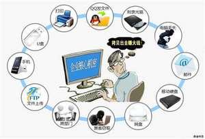 防止网络信息走漏有哪些软件