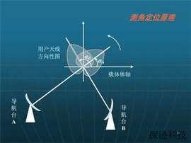 无线信号探测的工作原理