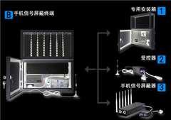 信号屏蔽器的选购与使用指南