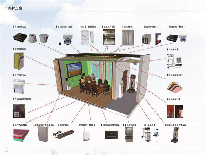 反窃听无线信号检测系统有哪些特点?