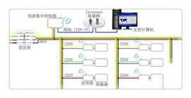 手机信号屏蔽系统要做哪些准备?