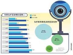 288元可买20个偷拍机位 摄像头路由器正在监视你