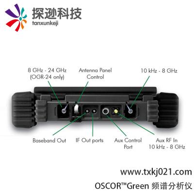 OSCOR™绿色频谱分析仪